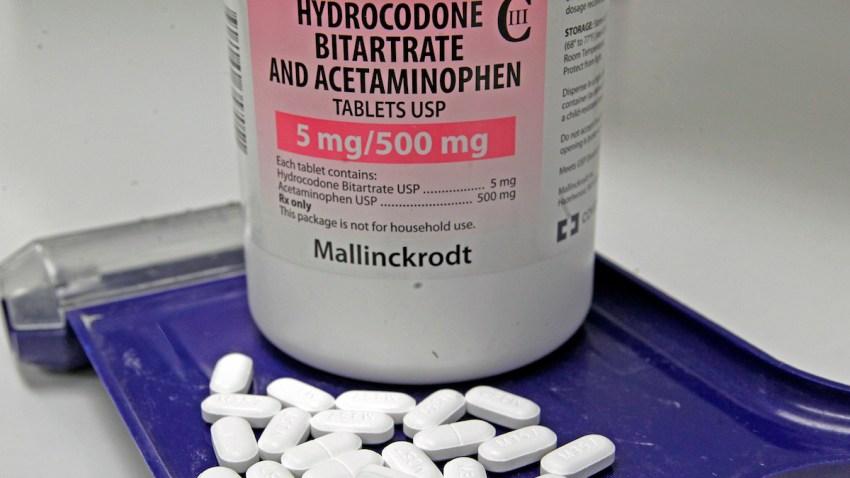 Painkillers FDA