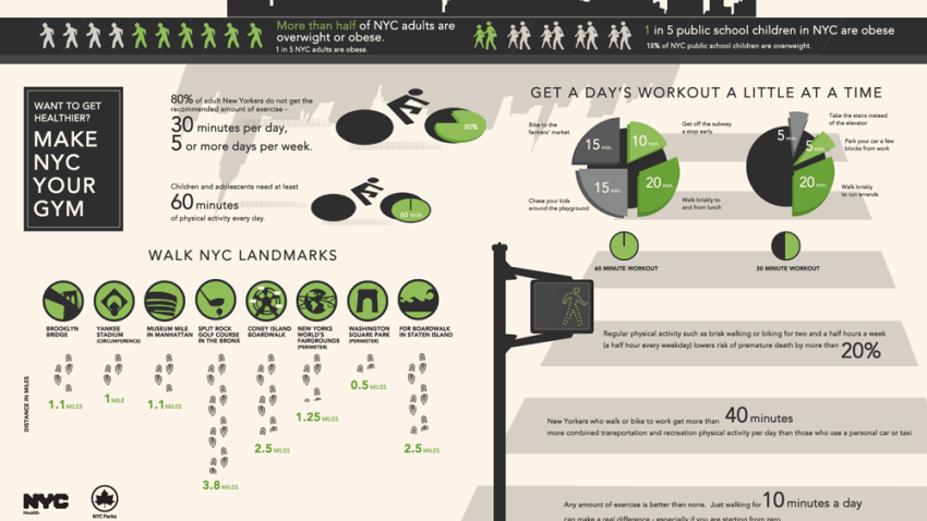 NYCH-CREATIVE-Eating_Healthy_Infographic-LARGE-110602