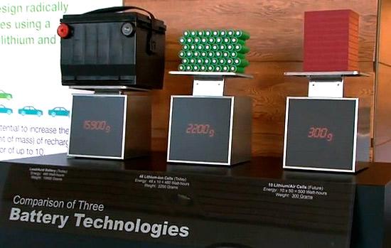 [DVICE] battery500projectthumb550x34925166.jpg