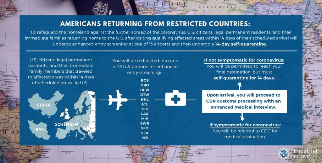 The Department of Homeland Security's process for Americans returning from restricted countries due to the coronavirus