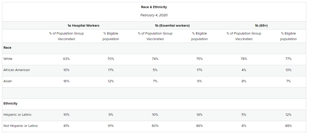 nys racial ethnic breakdown