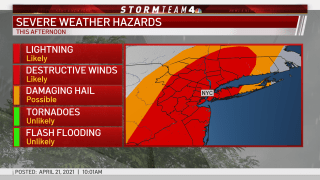April 21 NYC severe weather outlook