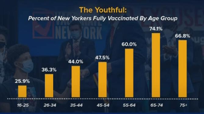 ny vax rates