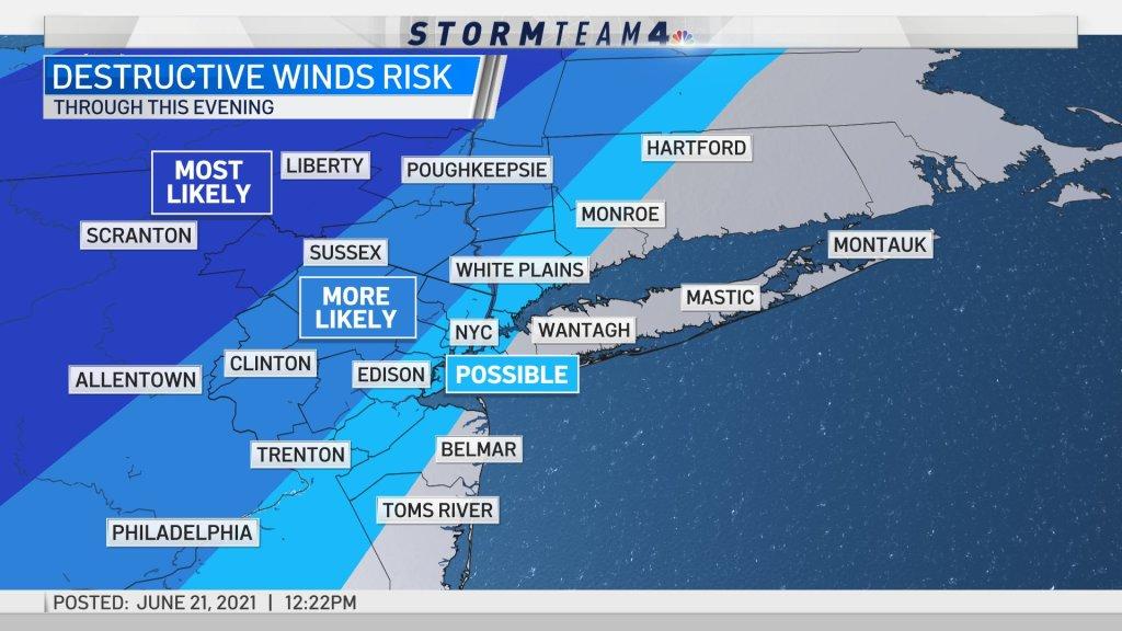 wind risk 621