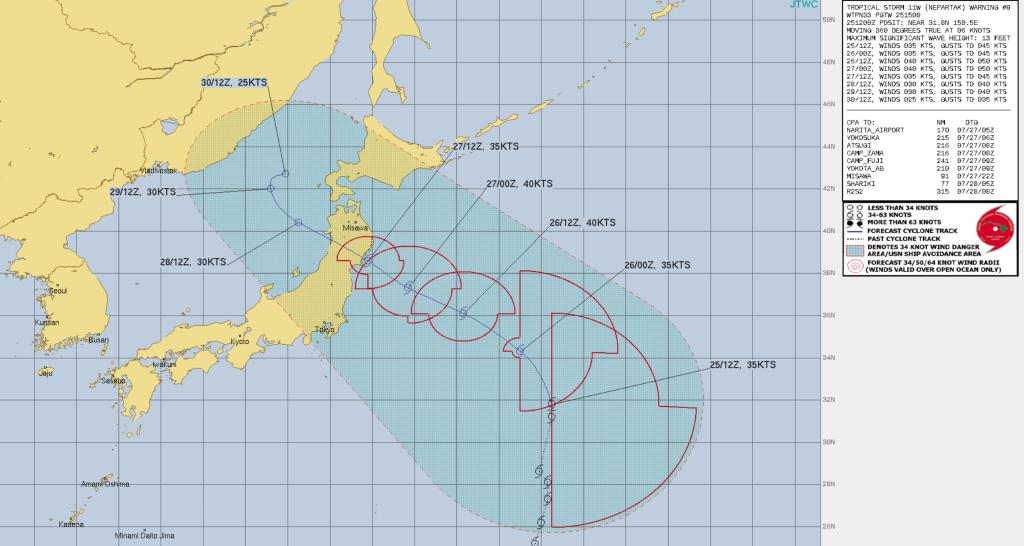Path of Tropical Storm Neparatak