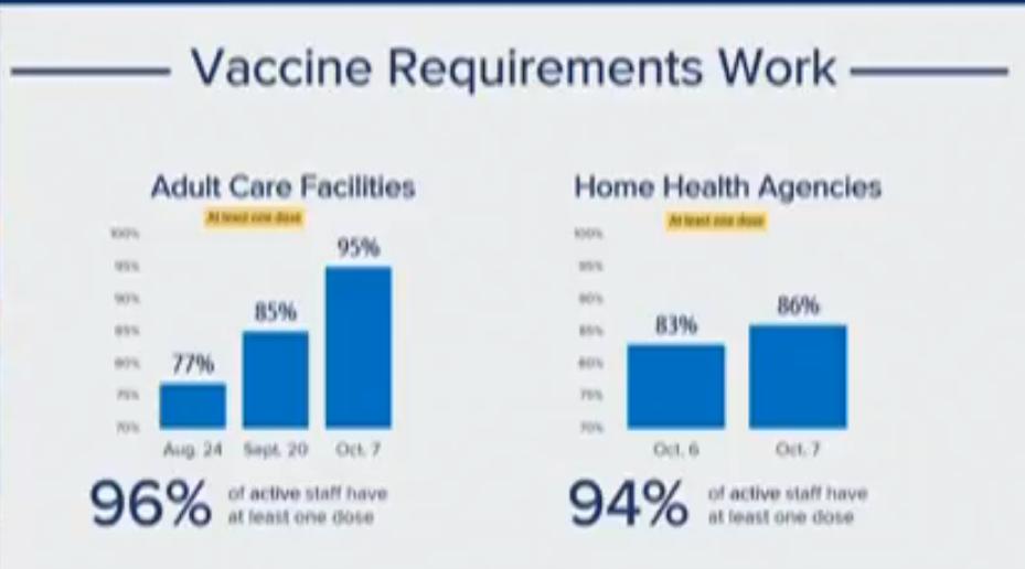 vaccine requirements hochul