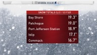<b>Long Island Snow Totals as of 5 a.m.</b>