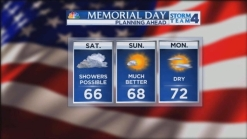 Noon Forecast for Wednesday, May 22