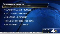 Jay-Z in Lead For 2018 Grammy Nominations