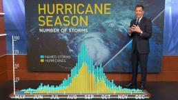 Tracking the Tropics: How Many Storms to Expect This Season