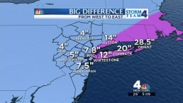 Why Snowstorm Was Complicated Forecast