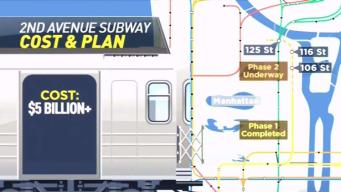 2nd Phase of Second Avenue Subway Approaches