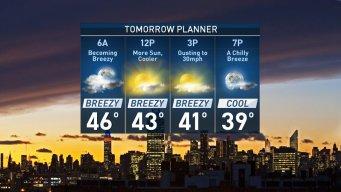 Forecast for Friday, January 13