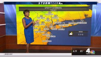 Forecast for Friday, August 10