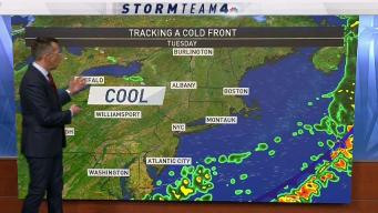 Forecast for Monday, Oct. 15th