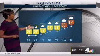 Forecast for Saturday, August 18th