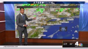 Forecast for Thursday, August 2