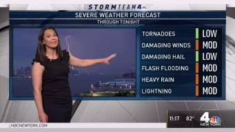Forecast for Thursday, Aug. 2