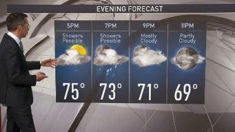 Forecast for Thursday, October 4