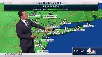 Forecast for Tuesday, Aug. 14
