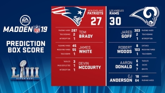 Rams Beat Patriots in 'Madden 19' Simulation