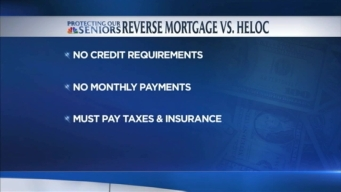 Basics of a Reverse Mortgage