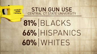 Report Finds Police Are More Likely to Use Stun Guns on Minorities