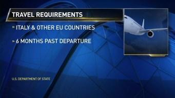Valid Passport Denied at Airport