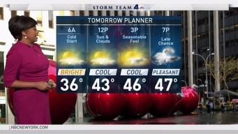 Forecast for Thursday, Nov. 30