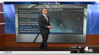 Forecast for Monday, March 19