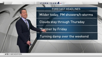 Forecast for Tuesday, June 5