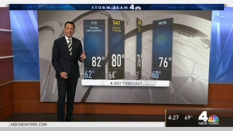 Forecast for Thursday, May 7