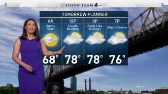 Forecast for Friday, June 8