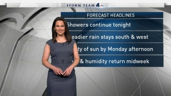 Your Forecast for Sunday, June 10