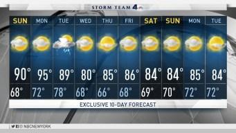 Forecast for June 16