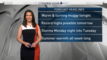 Your Forecast for Sunday, June 17