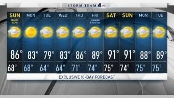 Forecast for Saturday, June 23