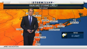 Forecast for Saturday, Aug. 11
