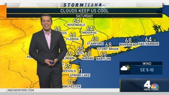 Your Forecast for Saturday, Oct. 6