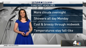 Forecast for Sunday, Oct. 14