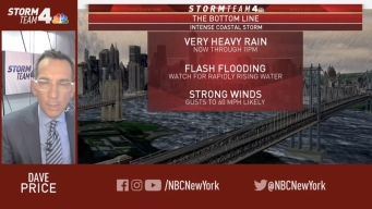 Latest Forecast From Storm Team 4