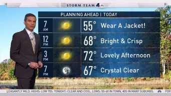 Forecast for Monday, Oct. 2