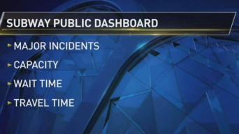 MTA Unveils Subway Service Dashboard