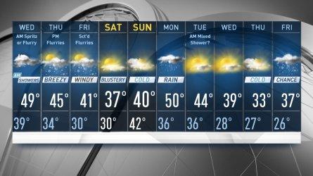 Chris Cimino's weather forecast for Wednesday, December 7.