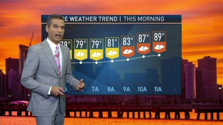 Chris Cimino's weather forecast for Monday, July 25.