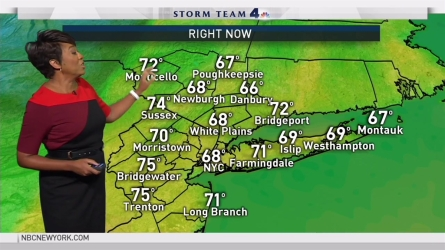 Janice Huff's forecast for October 21.