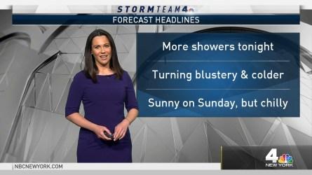 <p>Meteorologist Erica Grow's forecast for Saturday, Oct. 20.</p>