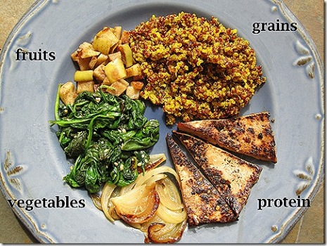 Sarah's Plate: Putting Some Real Food on the USDA's 'MyPlate'