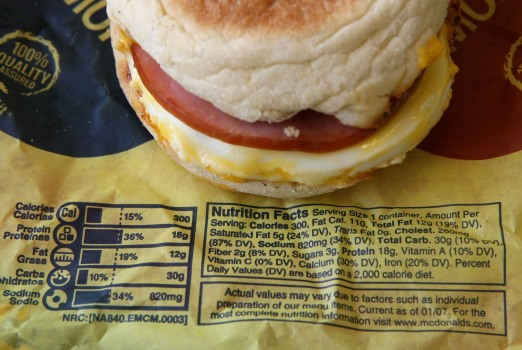 Do Fast-Food Menu Calorie Counts Work in NYC?