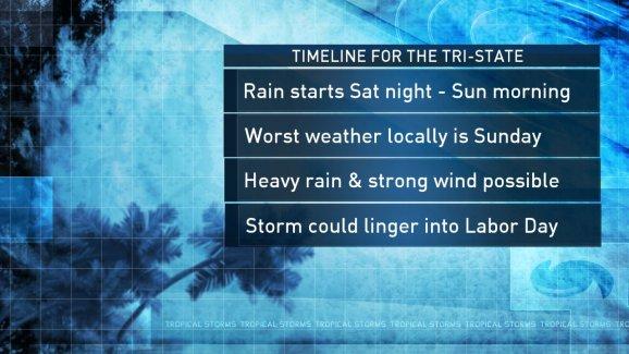 Hermine Makes Landfall Threatens Labor Day Weekend